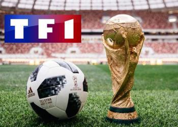 Le Coupe du Monde